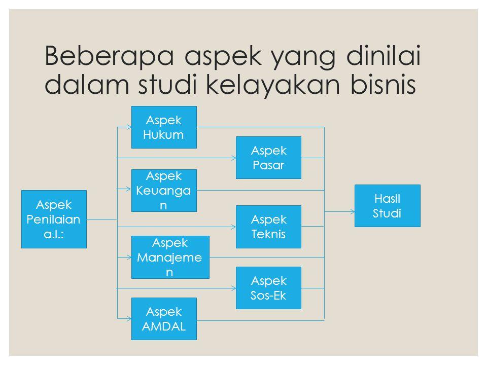 Beberapa aspek yang dinilai dalam studi kelayakan bisnis