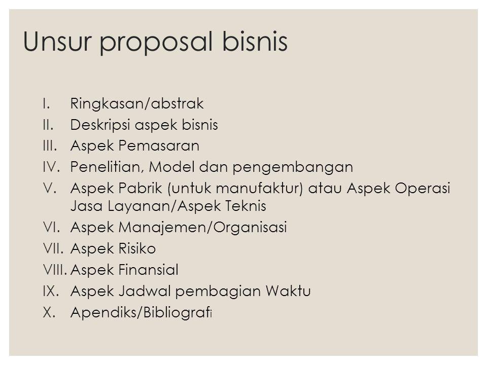 Unsur proposal bisnis Ringkasan/abstrak Deskripsi aspek bisnis