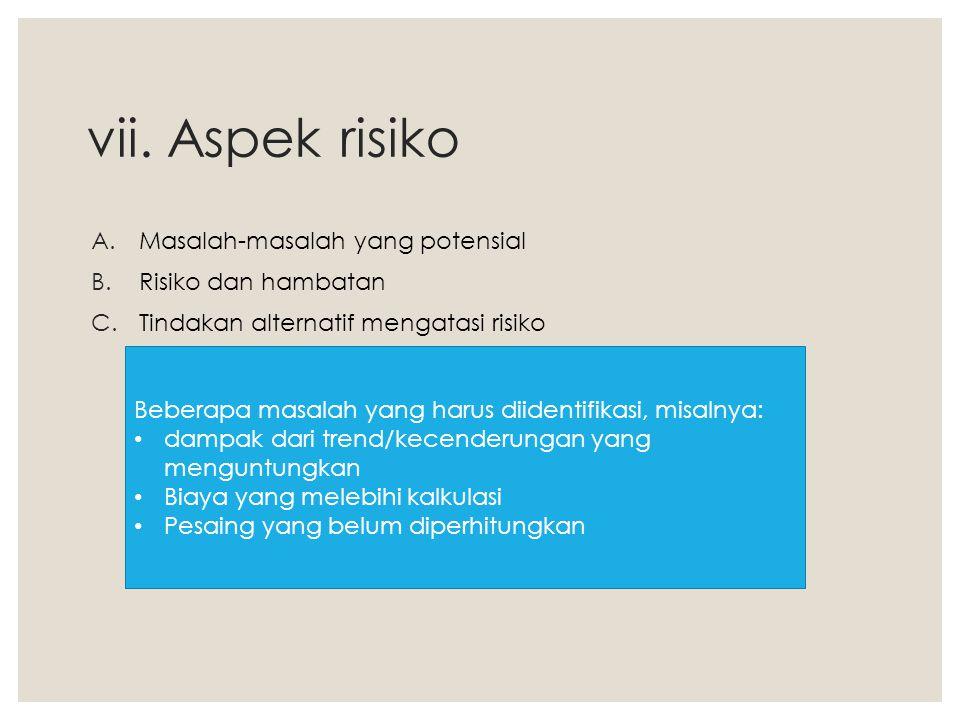 vii. Aspek risiko Masalah-masalah yang potensial Risiko dan hambatan