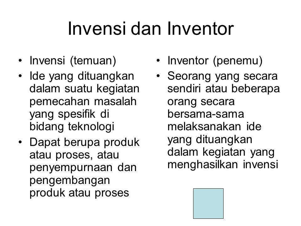 Invensi dan Inventor Invensi (temuan)