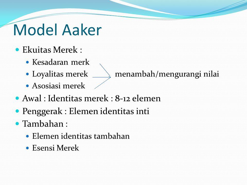 Model Aaker Ekuitas Merek : Awal : Identitas merek : 8-12 elemen