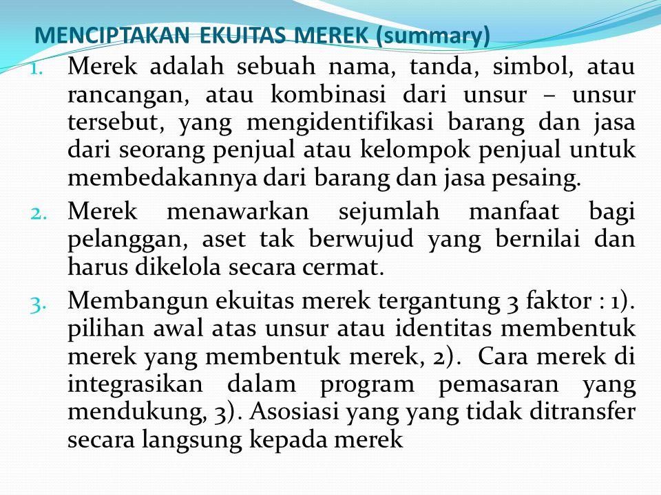 MENCIPTAKAN EKUITAS MEREK (summary)