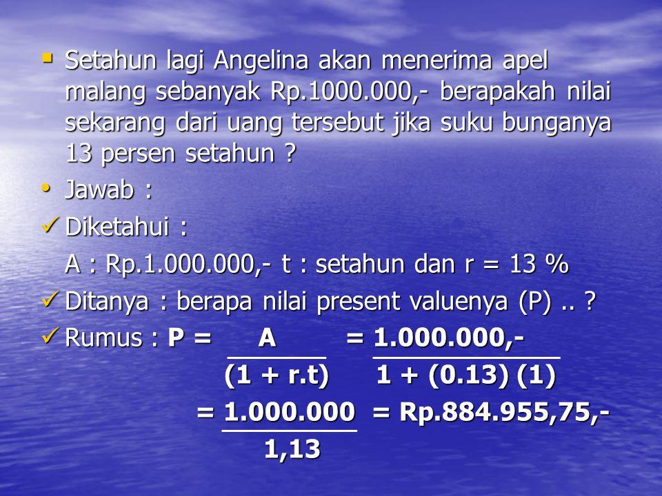 Setahun lagi Angelina akan menerima apel malang sebanyak Rp. 1000