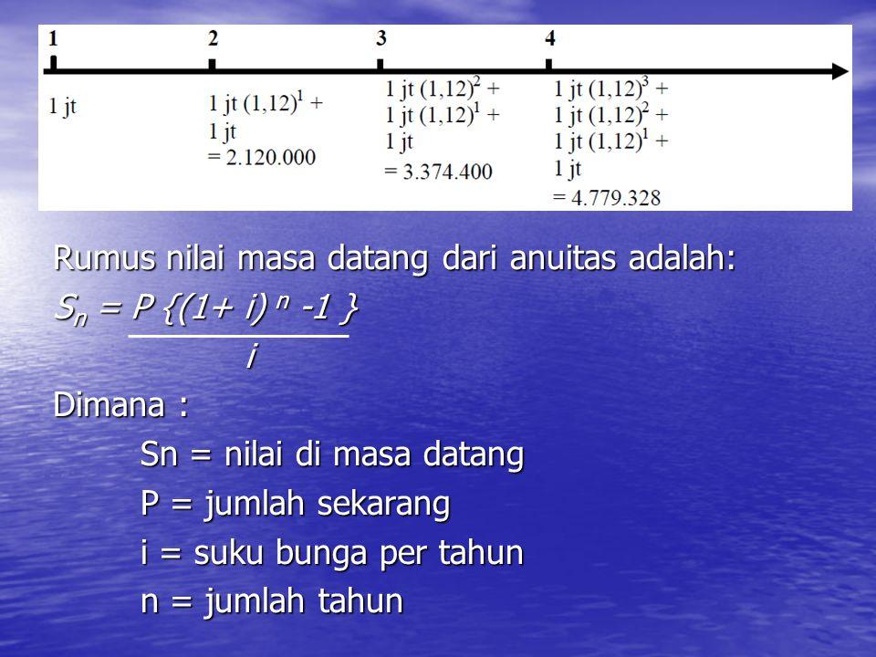Rumus nilai masa datang dari anuitas adalah: Sn = P {(1+ i) n -1 } i Dimana : Sn = nilai di masa datang P = jumlah sekarang i = suku bunga per tahun n = jumlah tahun