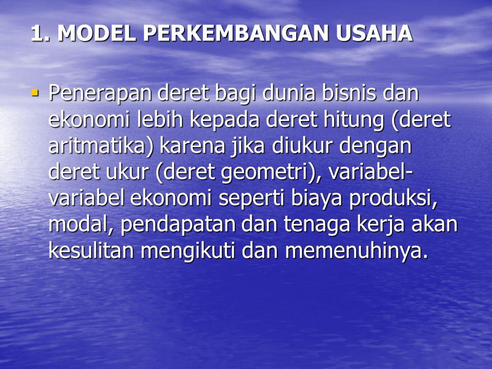 1. MODEL PERKEMBANGAN USAHA