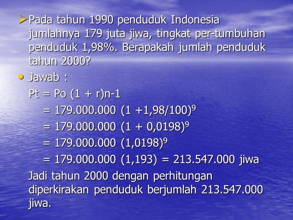 Pada tahun 1990 penduduk Indonesia jumlahnya 179 juta jiwa, tingkat per-tumbuhan penduduk 1,98%. Berapakah jumlah penduduk tahun 2000
