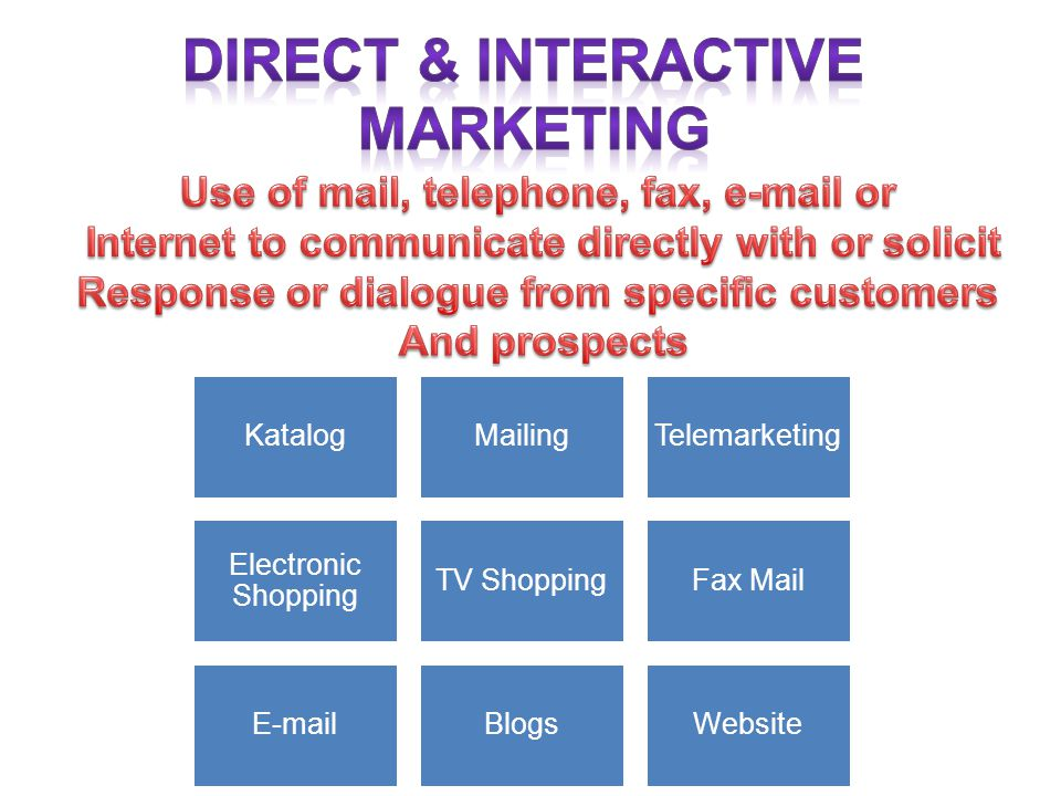 Direct & interactive marketing