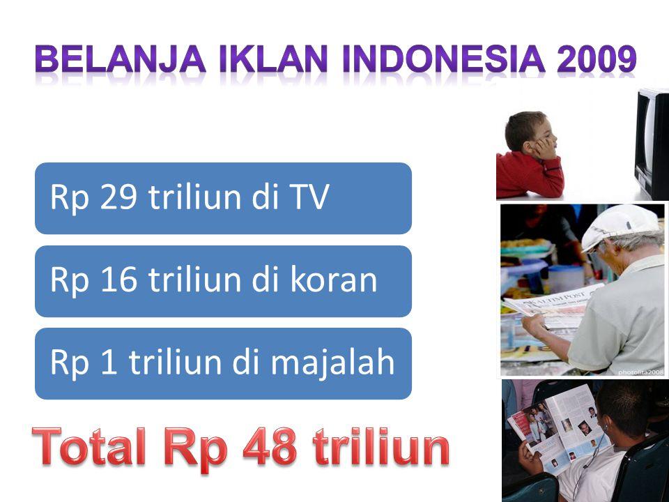 BELANJA IKLAN INDONESIA 2009