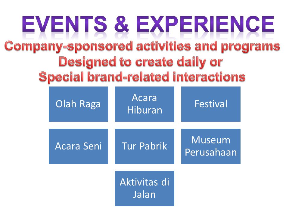 EVENTS & EXPERIENCE Company-sponsored activities and programs