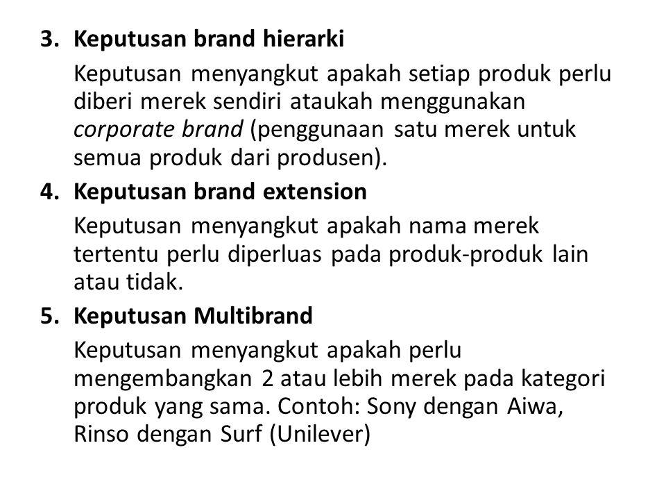 3. Keputusan brand hierarki
