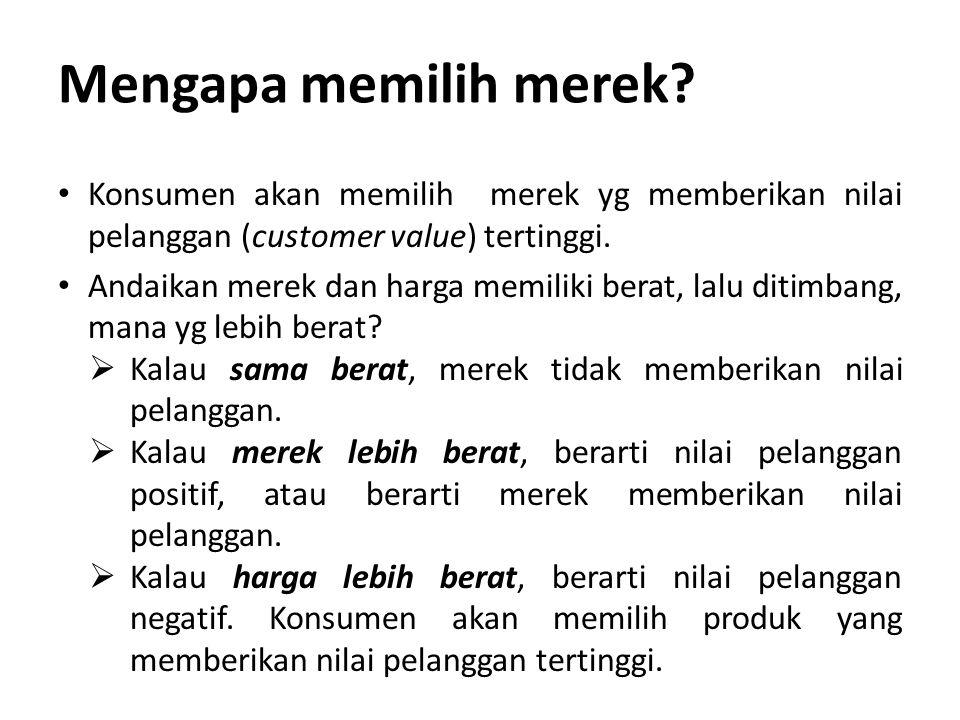 Mengapa memilih merek Konsumen akan memilih merek yg memberikan nilai pelanggan (customer value) tertinggi.
