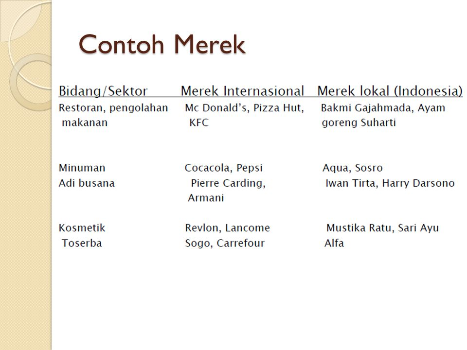 Contoh Merek