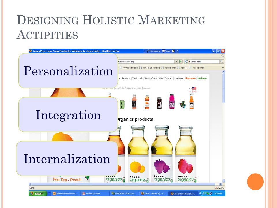 Designing Holistic Marketing Actipities