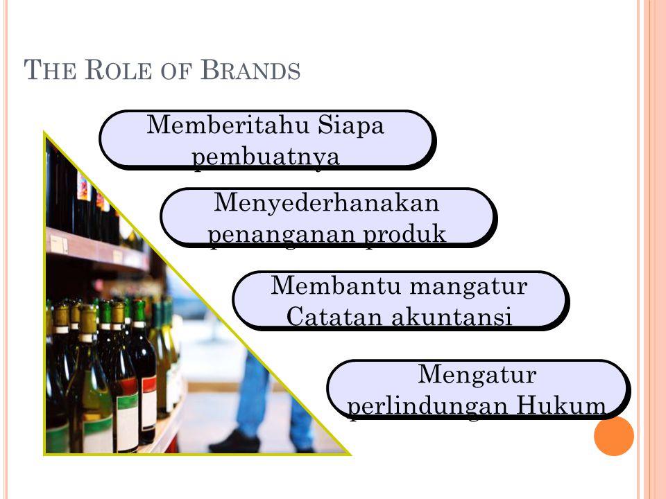 The Role of Brands Memberitahu Siapa pembuatnya