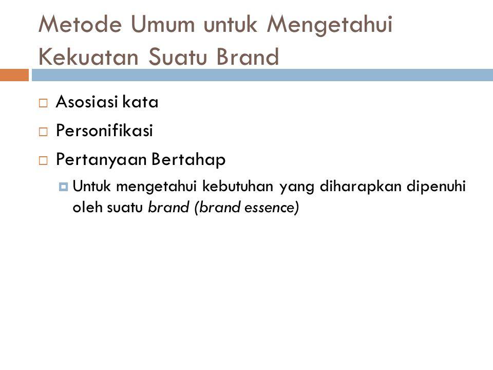 Metode Umum untuk Mengetahui Kekuatan Suatu Brand