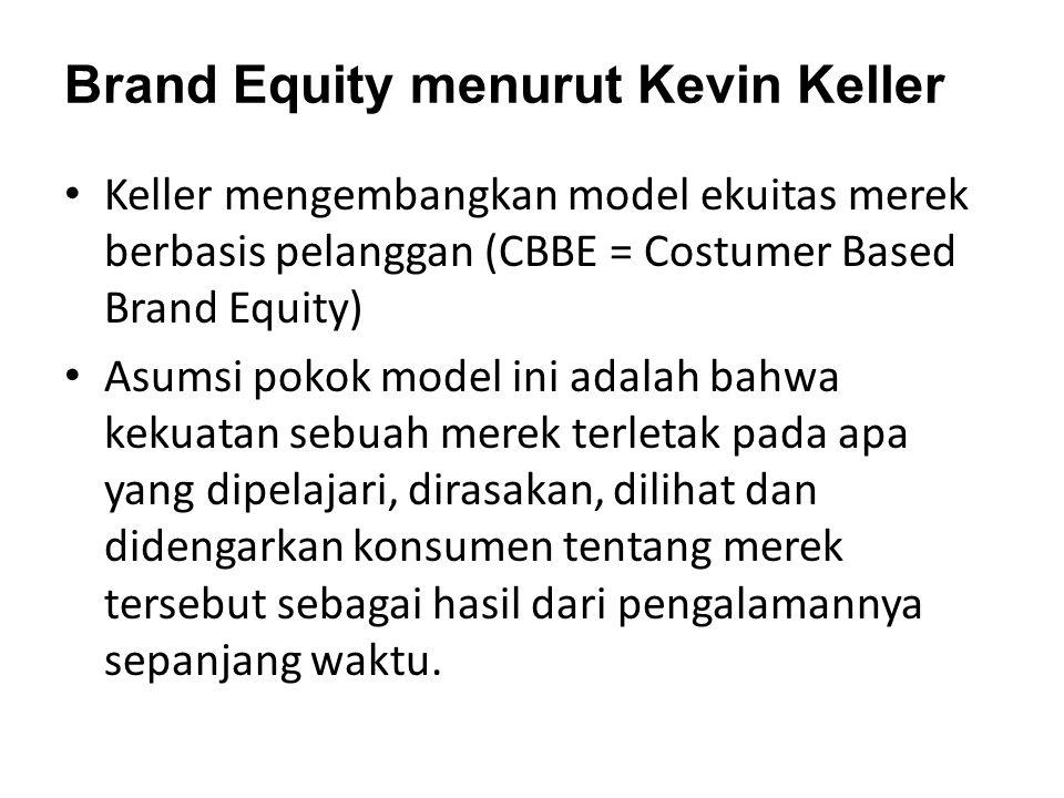 Brand Equity menurut Kevin Keller