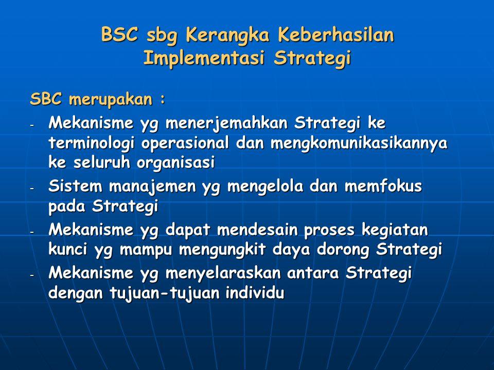 BSC sbg Kerangka Keberhasilan Implementasi Strategi