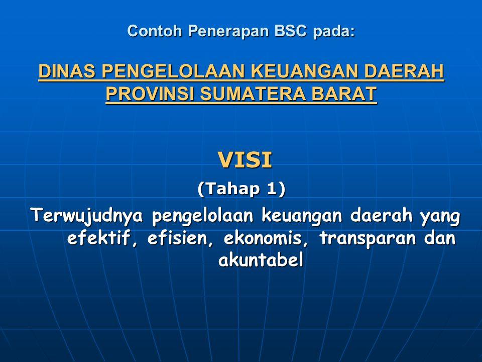 Contoh Penerapan BSC pada: DINAS PENGELOLAAN KEUANGAN DAERAH PROVINSI SUMATERA BARAT
