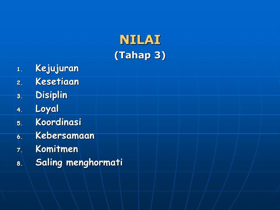 NILAI (Tahap 3) Kejujuran Kesetiaan Disiplin Loyal Koordinasi