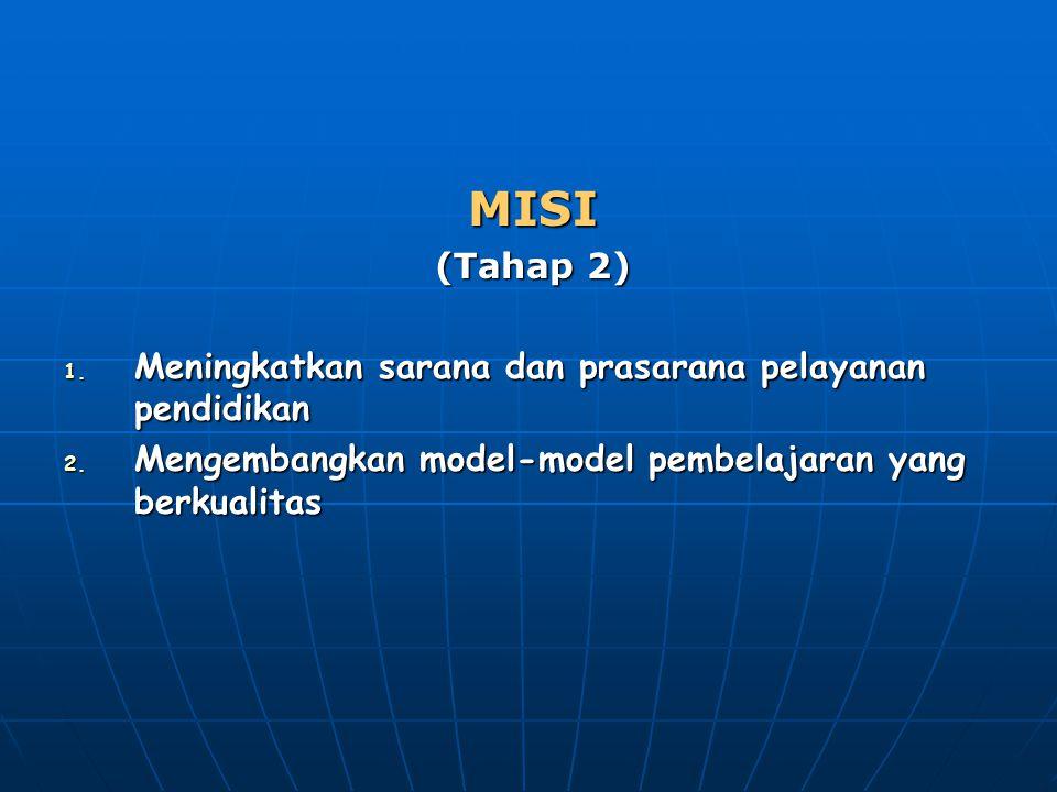 MISI (Tahap 2) Meningkatkan sarana dan prasarana pelayanan pendidikan