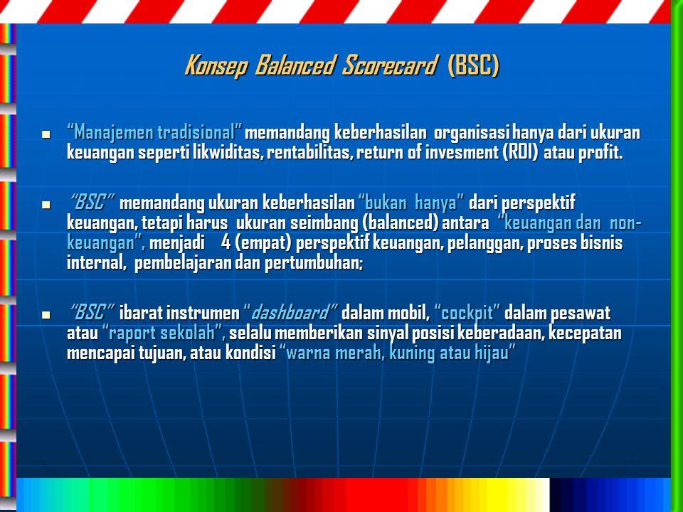 Konsep Balanced Scorecard (BSC)