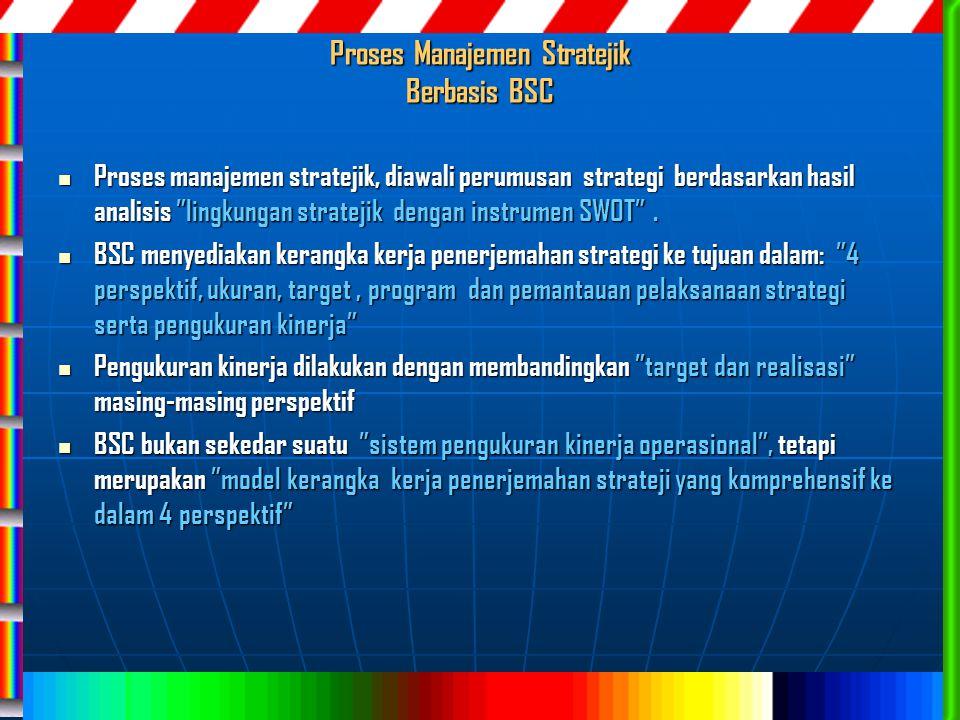 Proses Manajemen Stratejik Berbasis BSC