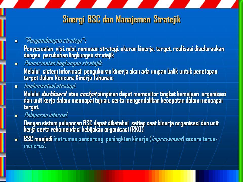 Sinergi BSC dan Manajemen Stratejik