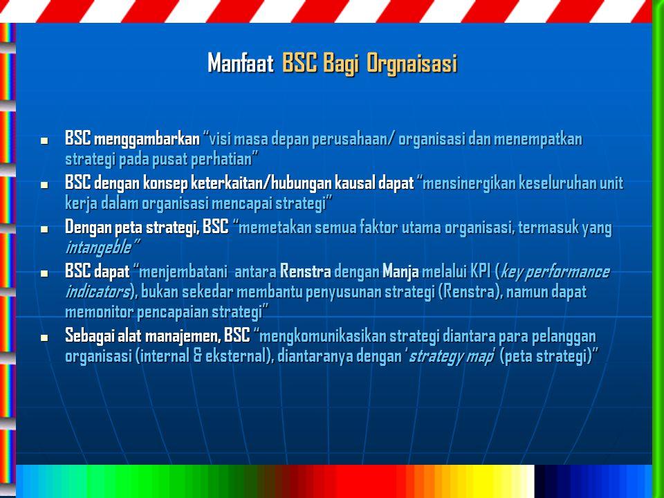 Manfaat BSC Bagi 0rgnaisasi