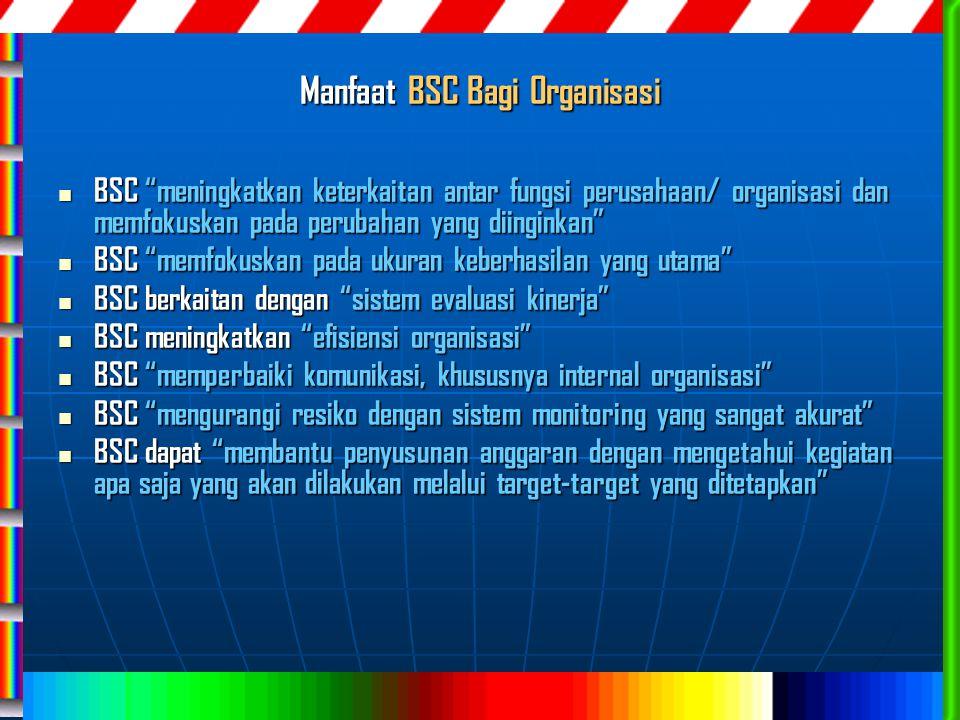 Manfaat BSC Bagi 0rganisasi
