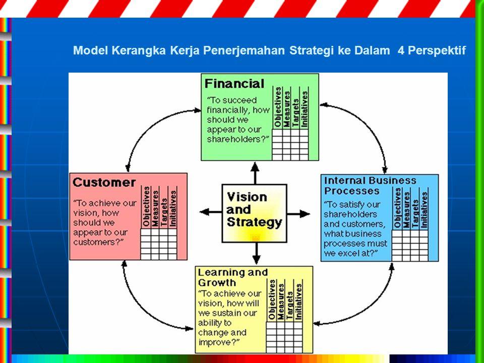 Model Kerangka Kerja Penerjemahan Strategi ke Dalam 4 Perspektif