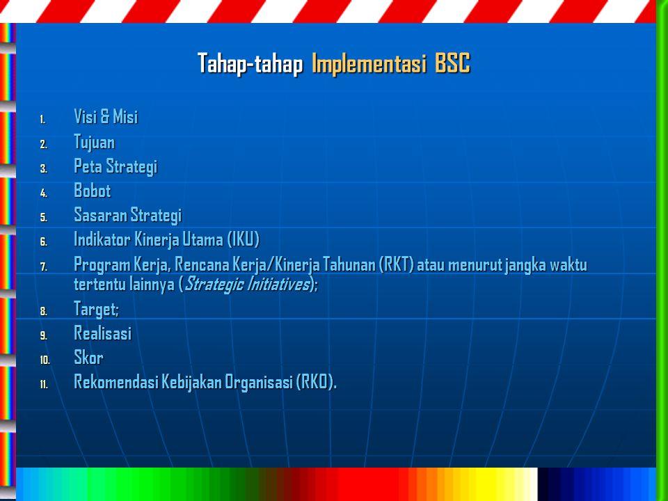 Tahap-tahap Implementasi BSC