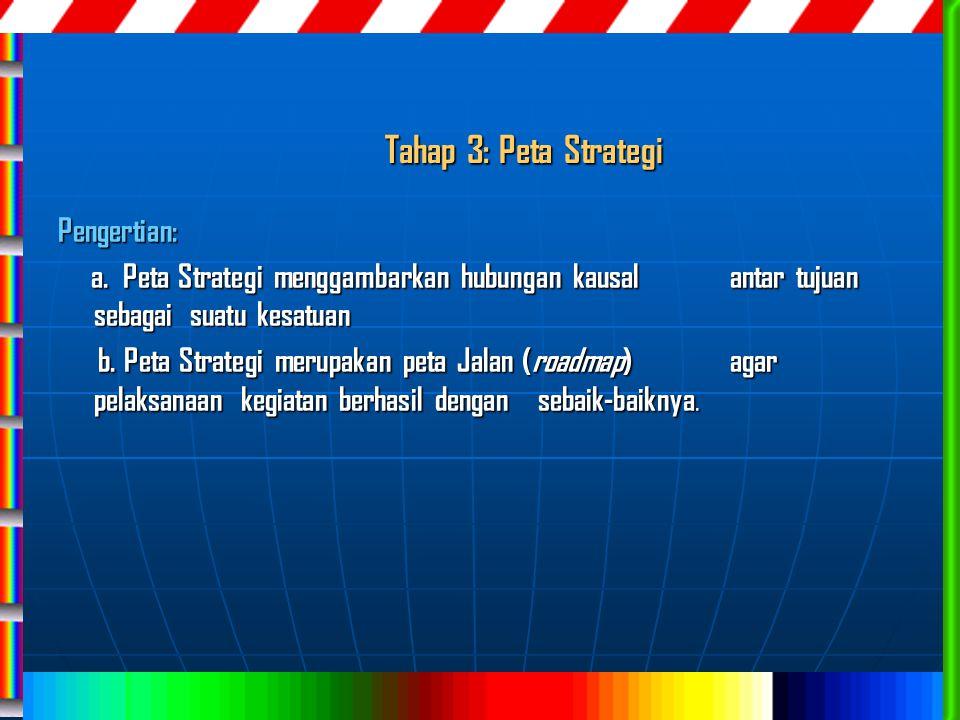 Tahap 3: Peta Strategi Pengertian: a. Peta Strategi menggambarkan hubungan kausal antar tujuan sebagai suatu kesatuan.