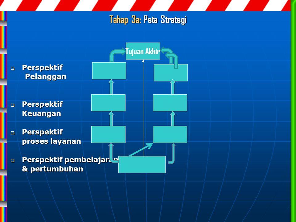 Tahap 3a: Peta Strategi Tujuan Akhir Perspektif Pelanggan Keuangan