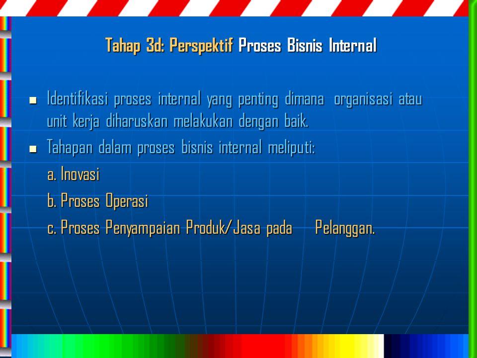 Tahap 3d: Perspektif Proses Bisnis Internal