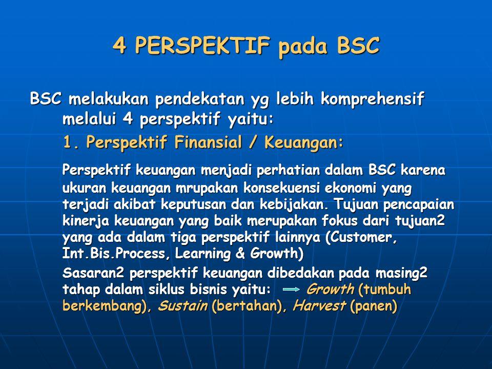 4 PERSPEKTIF pada BSC BSC melakukan pendekatan yg lebih komprehensif melalui 4 perspektif yaitu: 1. Perspektif Finansial / Keuangan: