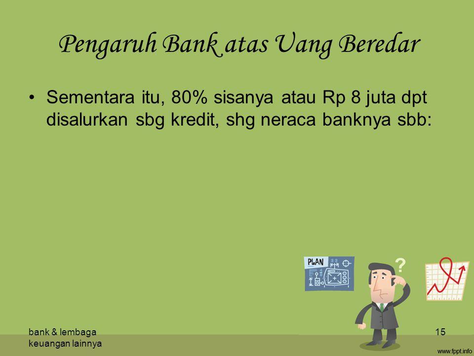 Pengaruh Bank atas Uang Beredar