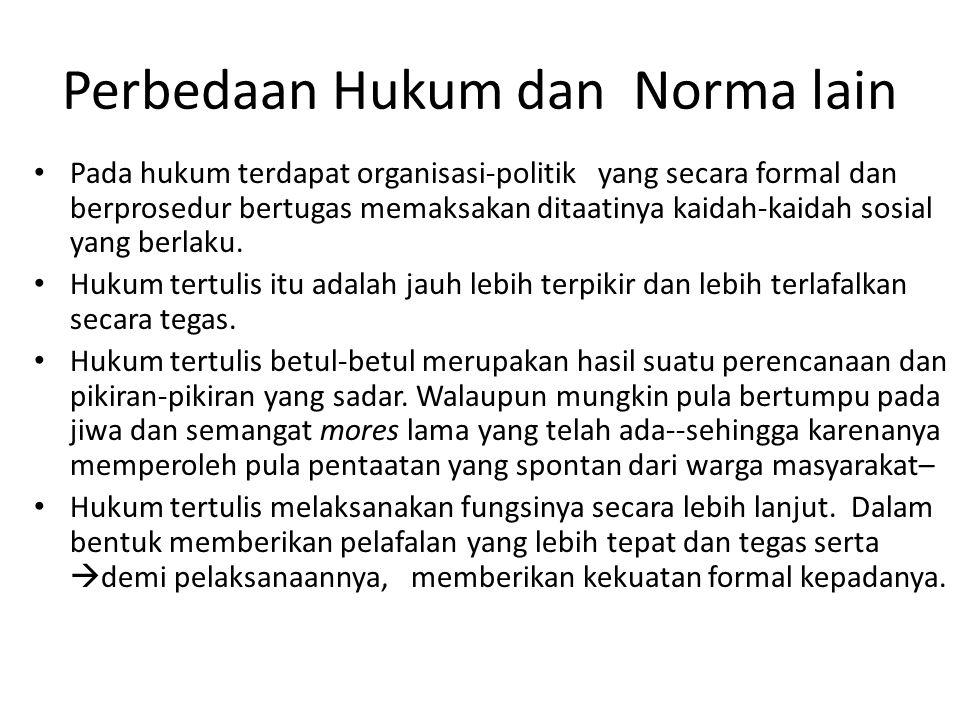 Perbedaan Hukum dan Norma lain