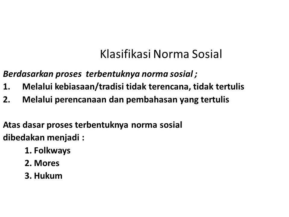 Klasifikasi Norma Sosial