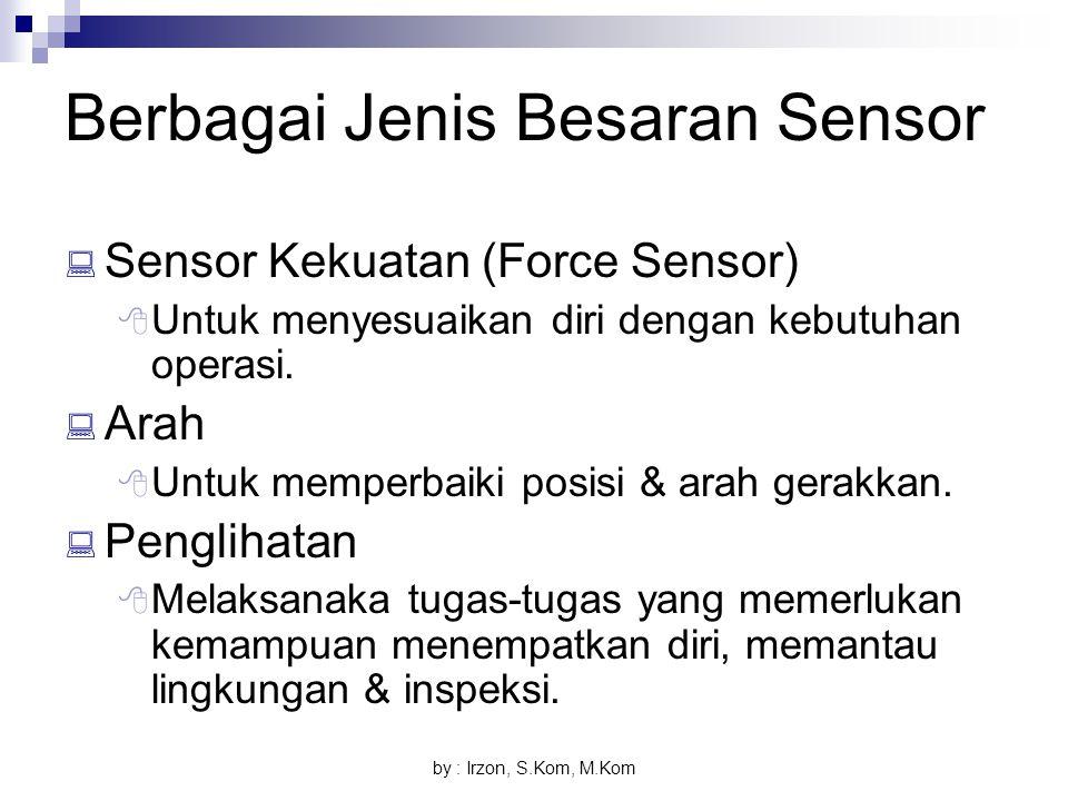 Berbagai Jenis Besaran Sensor