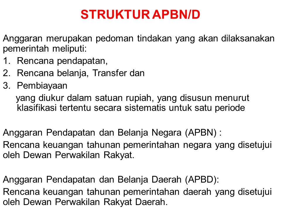 Anggaran merupakan pedoman tindakan yang akan dilaksanakan pemerintah meliputi: