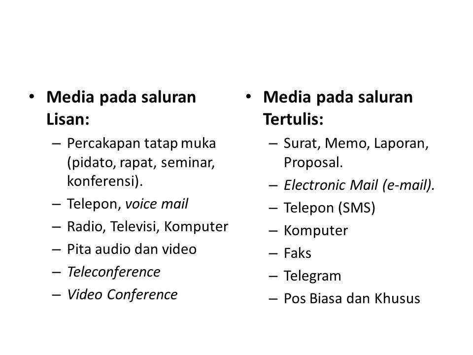 Media pada saluran Lisan: Media pada saluran Tertulis: