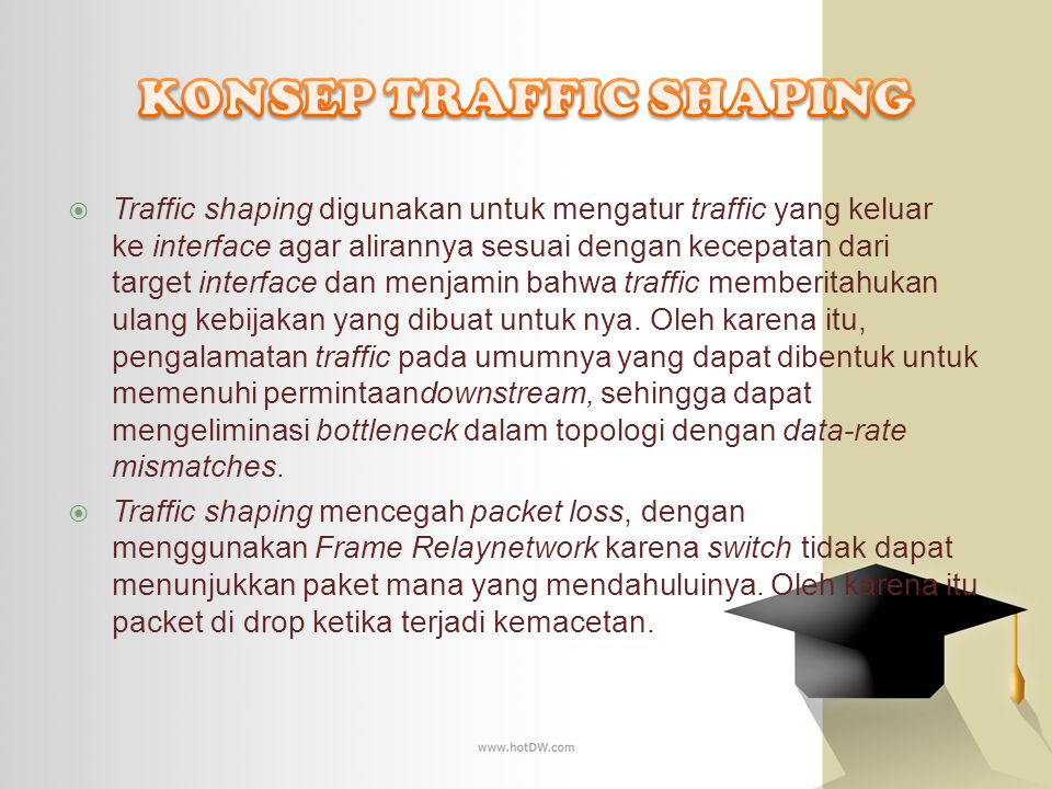 KONSEP TRAFFIC SHAPING