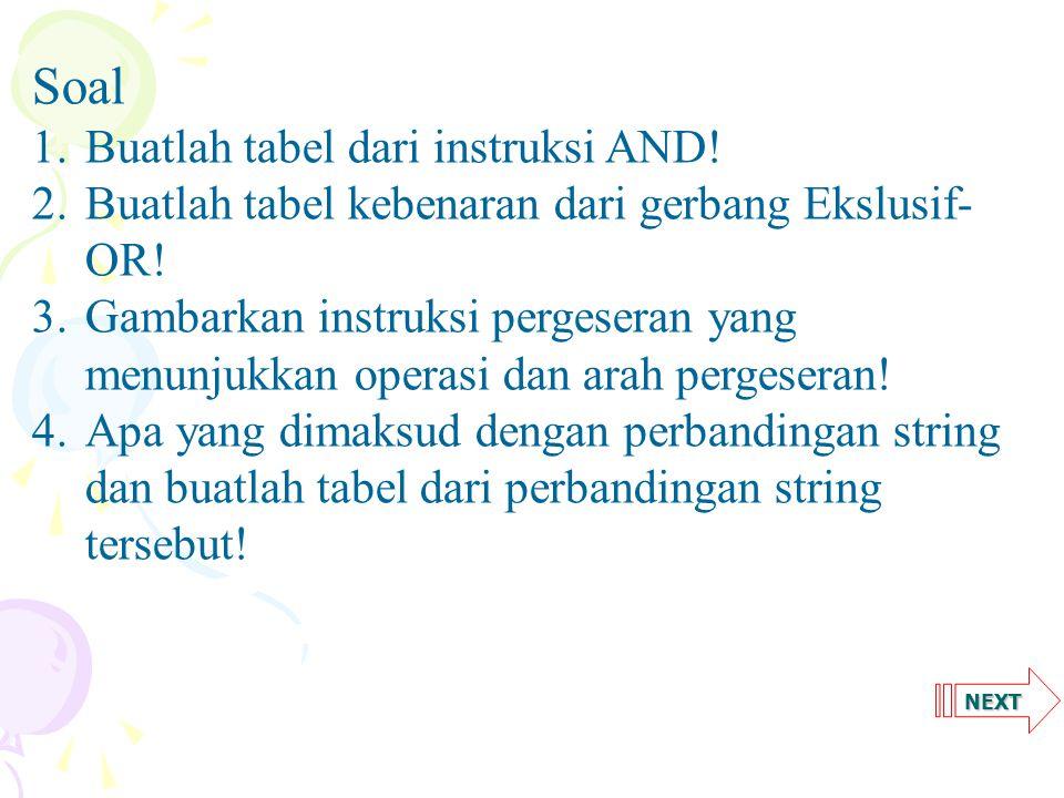 Soal Buatlah tabel dari instruksi AND!