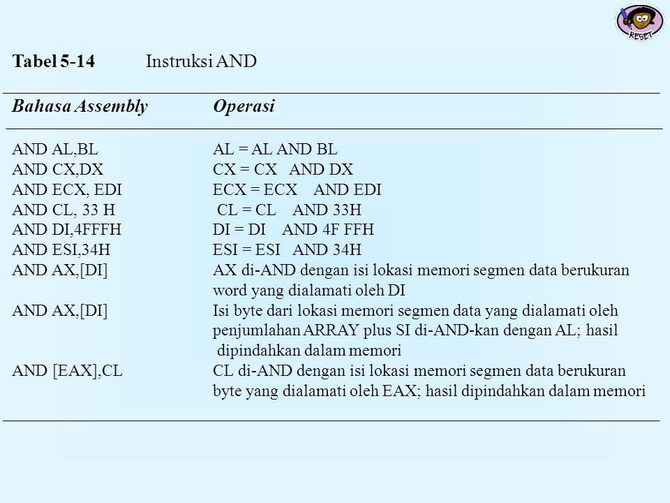 Bahasa Assembly Operasi