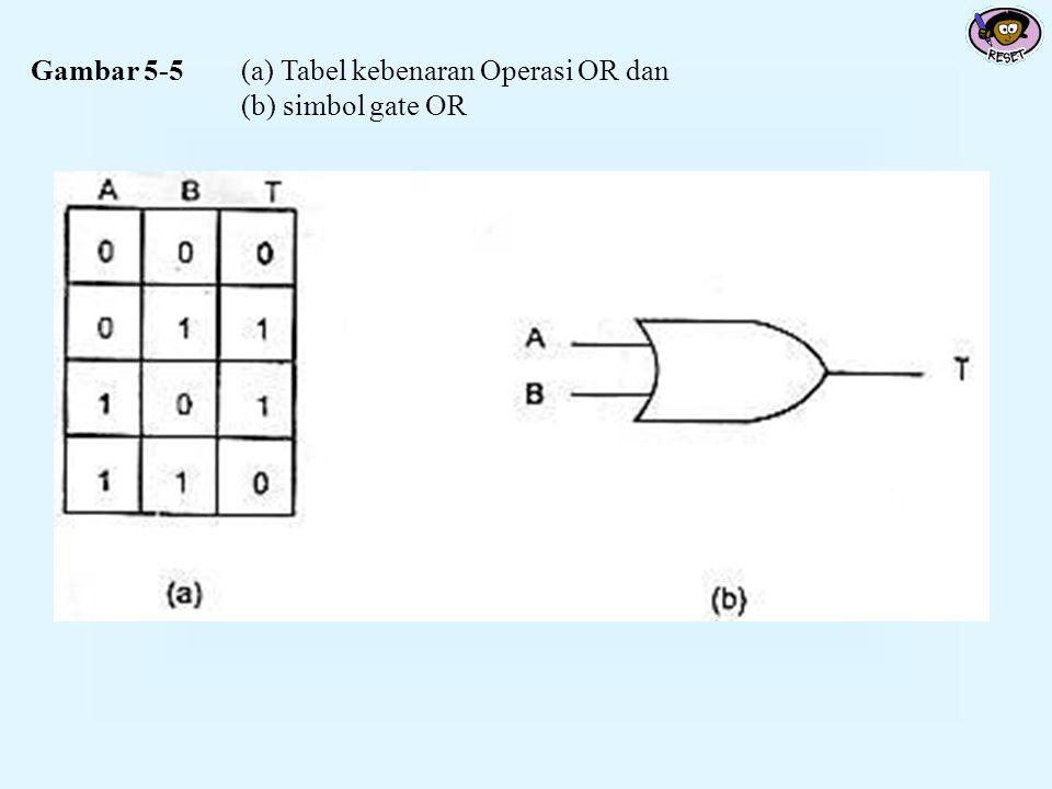 Gambar 5-5 (a) Tabel kebenaran Operasi OR dan
