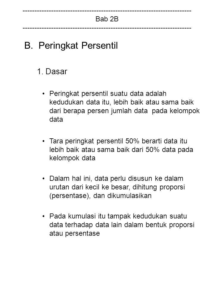 B. Peringkat Persentil 1. Dasar