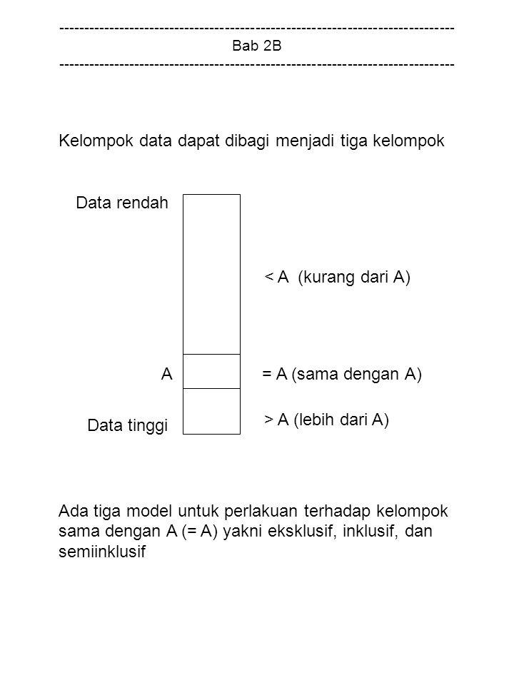 Kelompok data dapat dibagi menjadi tiga kelompok