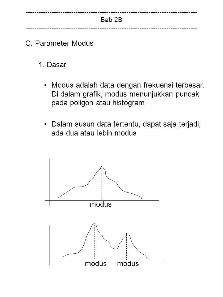 C. Parameter Modus 1. Dasar
