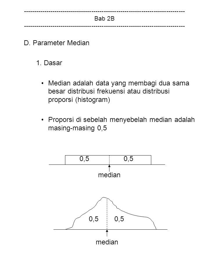 Proporsi di sebelah menyebelah median adalah masing-masing 0,5