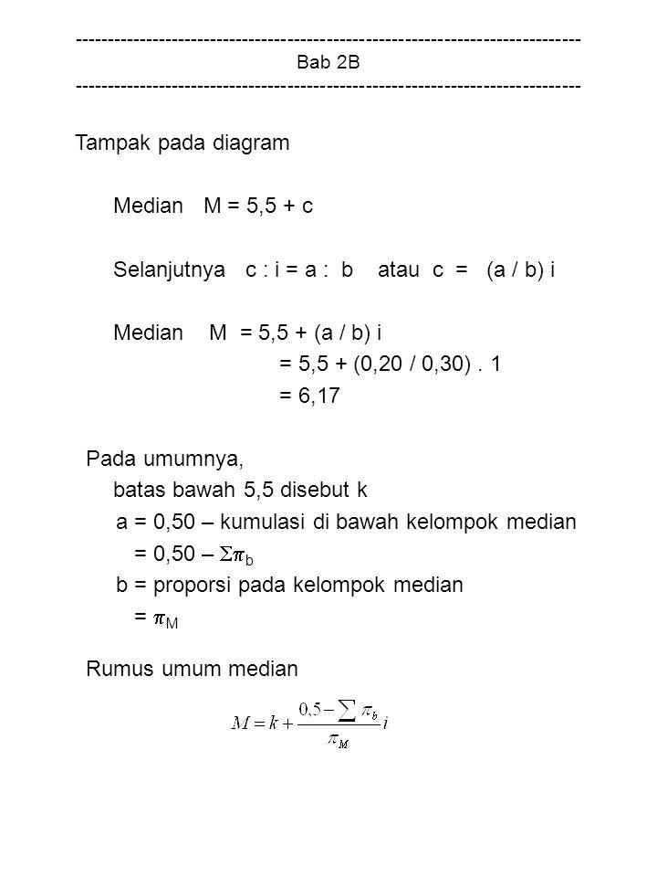 Selanjutnya c : i = a : b atau c = (a / b) i